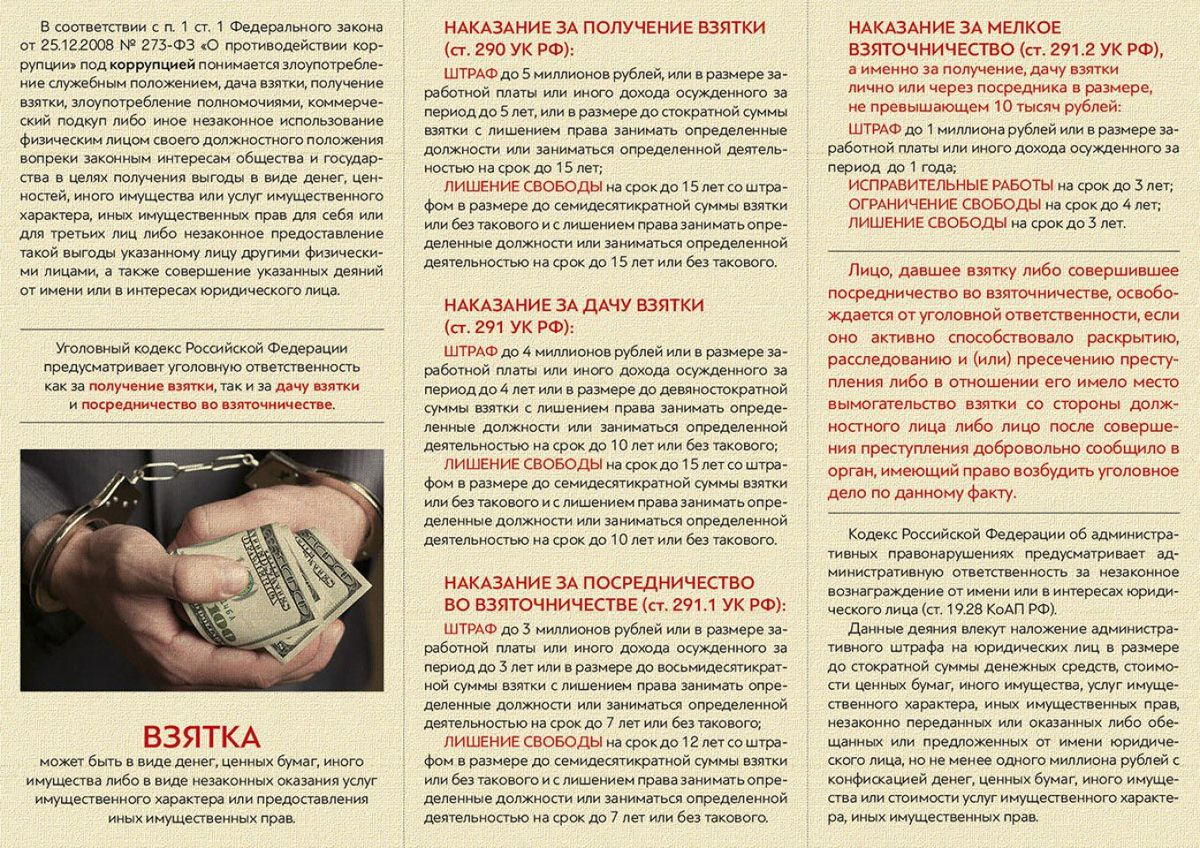 what_need_to_know_about_corruption(gvp)_1-2